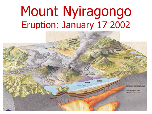 Preview of Mount Nyiragongo Volcano Case Study