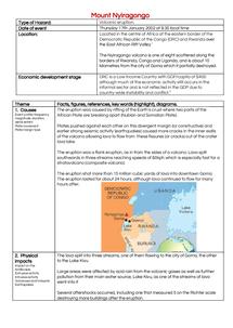 Preview of Mount Nyiragongo Volcano Notes