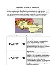 Preview of Munich Crisis and the Invasion of Czechoslovakia