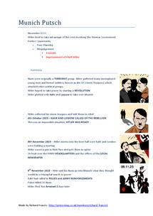 Preview of Munich Putsch - An Overview