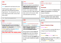 Preview of Normans timeline- AS level History revision (Edexcel)