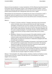ocr f215 biology notes essay Ocr as/a level gce biology qualification information including specification unit f215 - control, genomes and environment.