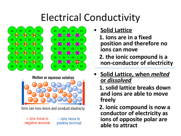 Preview of OCR A AS Chemistry F231 Electrical conductivity ppt