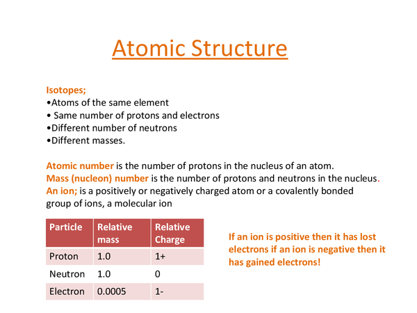 Preview of OCR AS Chemistry Module 1 unit 1 -Quick revision