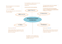 Preview of OCR B7 Overview Revision Mindmaps