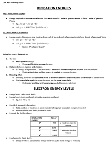 Preview of OCR AS Chemistry (F321.2) - Electrons, Bonding and Structure Revision Notes