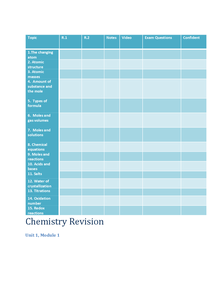 Preview of OCR Chemistry Unit 1, module 1 Check-list