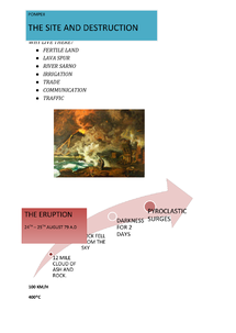 Preview of OCR Classics GCSE Pompeii Notes