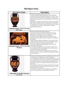Preview of OCR red figure vases