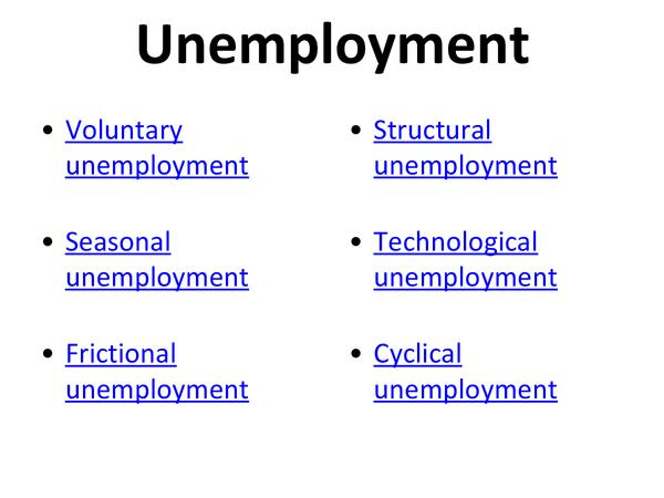 Preview of OCR Unemployment economic definitions