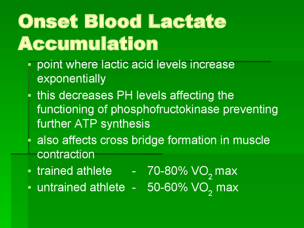 Preview of Onset Blood Lactate Accumlation