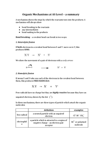 Preview of Organic Mechanisms at AS for OCR F322