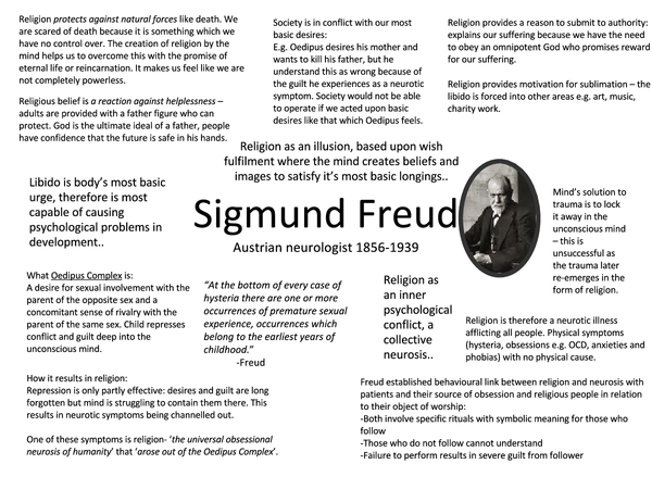 Preview of Outline of Freuds argument against religion