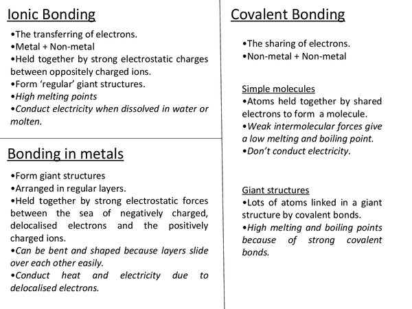 Preview of Overview of bonding