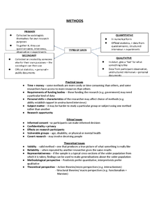 Preview of Overview of research methods