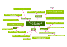 Preview of P2 Current Electricty Mindmap (PDF)