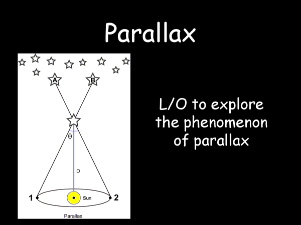Preview of Parallax