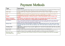 Preview of Payment methods