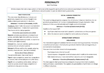 Preview of Personalities in Sport: Poster