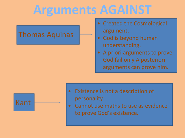 Preview of Philosopher's disagreements on the Ontological Argument (Weaknesses)