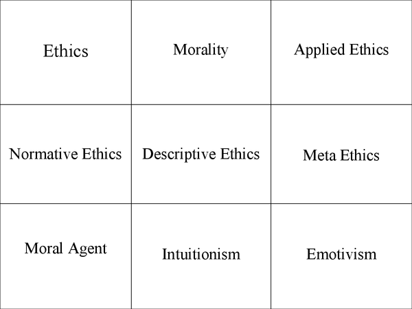 Preview of Philosophy and Ethics Key Terms