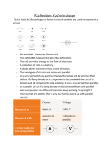 Preview of Physics     A complete revision guide in 10 pages  (P1a)