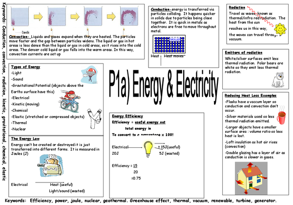 Preview of Physics AQA P1a summary