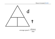 Preview of Physics Equation triangles