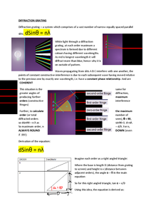 Preview of PHYSICS UNIT 2: OPTICS- DIFFRACTION GRATING
