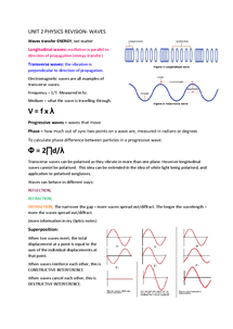 Preview of PHYSICS UNIT 2: WAVES