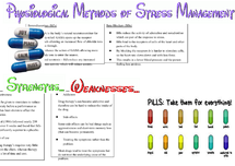 Preview of Physiological Methods of Stress Management - Drug Therapys