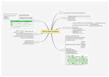 Preview of Piliavin, Rodin and Piliavin Mindmap