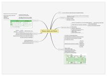 Preview of Piliavin, Rodin and Piliavin Mindmap
