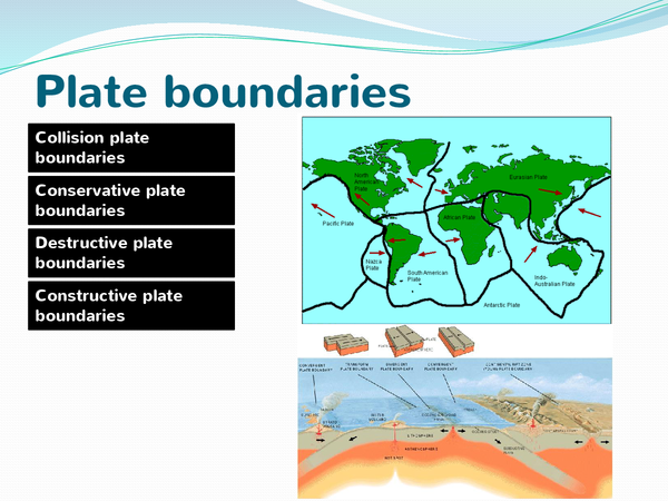 Preview of Plate boundaries.