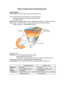 Preview of Plate Tectonics and Associated Hazards plate movement and earth structure