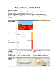 Preview of Plate Tectonics and Associated Hazards  Volcanic Eruptions and intrusive volcanoic landforms
