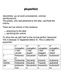 Preview of pluperfect indicative verbs