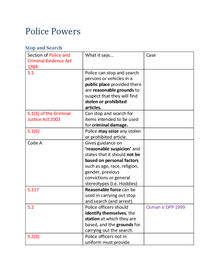 Preview of Police Powers (WJEC)