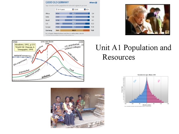 Preview of Population and resourses