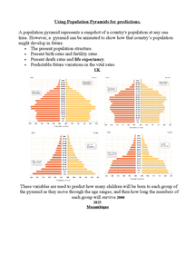 Preview of AS Geography - Population Pyramids for predictions