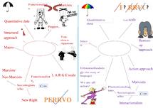 Preview of positivist and interpretivist
