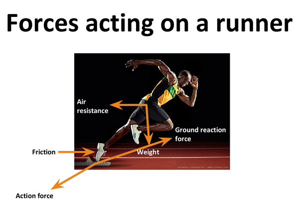 Preview of Poster showing the forces acting on a runner