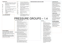 Preview of PRESSURE GROUPS REVISION 1.4