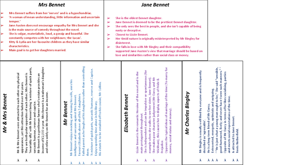 Preview of Pride & Prejudice Character Notes