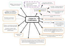 Preview of Pride and Prejudice chapter revision mindmaps