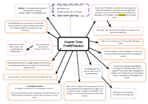 Preview of Pride and Prejudice revision mindmaps