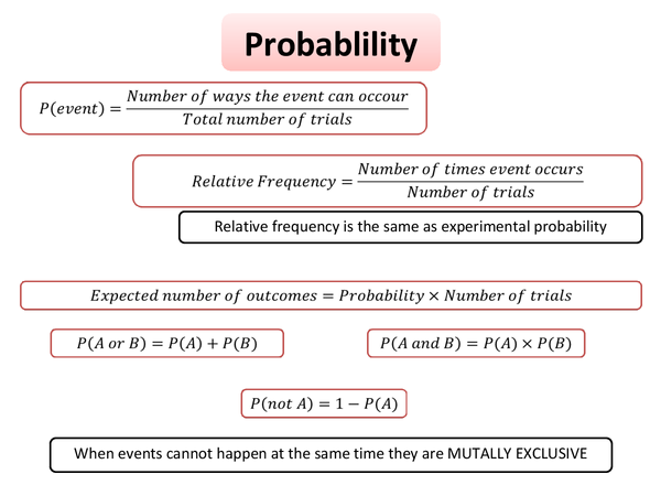 Preview of Probability key formulas