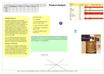 Preview of Product Anyalsis