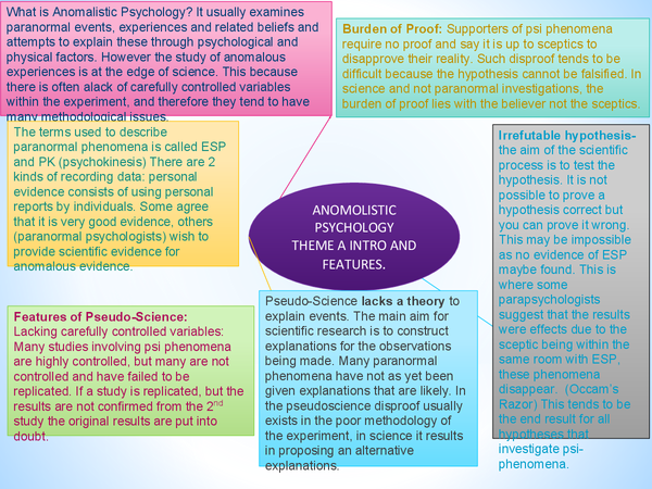 Preview of PSYA4 ANOMOLISTIC PSYCHOLOGY THEME A