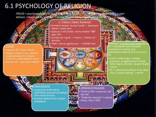 Preview of Psychology of Religion, Philosophy of Religion, Religious Studies, AQA